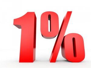 variabele hypotheekrente