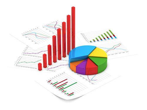 Hypotheekrente grafiek renteontwikkelingen en grafieken for Huidige hypotheekrente