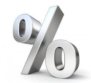 Lange hypotheekrente voorspelling