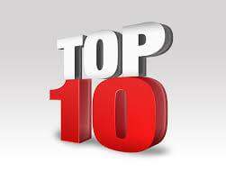 hypotheekverstrekkers top 10