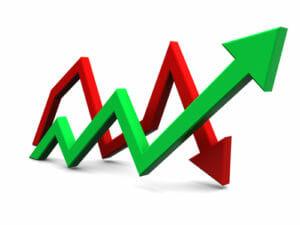 hypotheekrente ontwikkeling grafiek