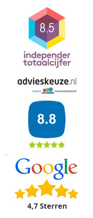 Advies Nederland | 2018 Reviews