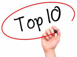 top 10 lening aanbieders